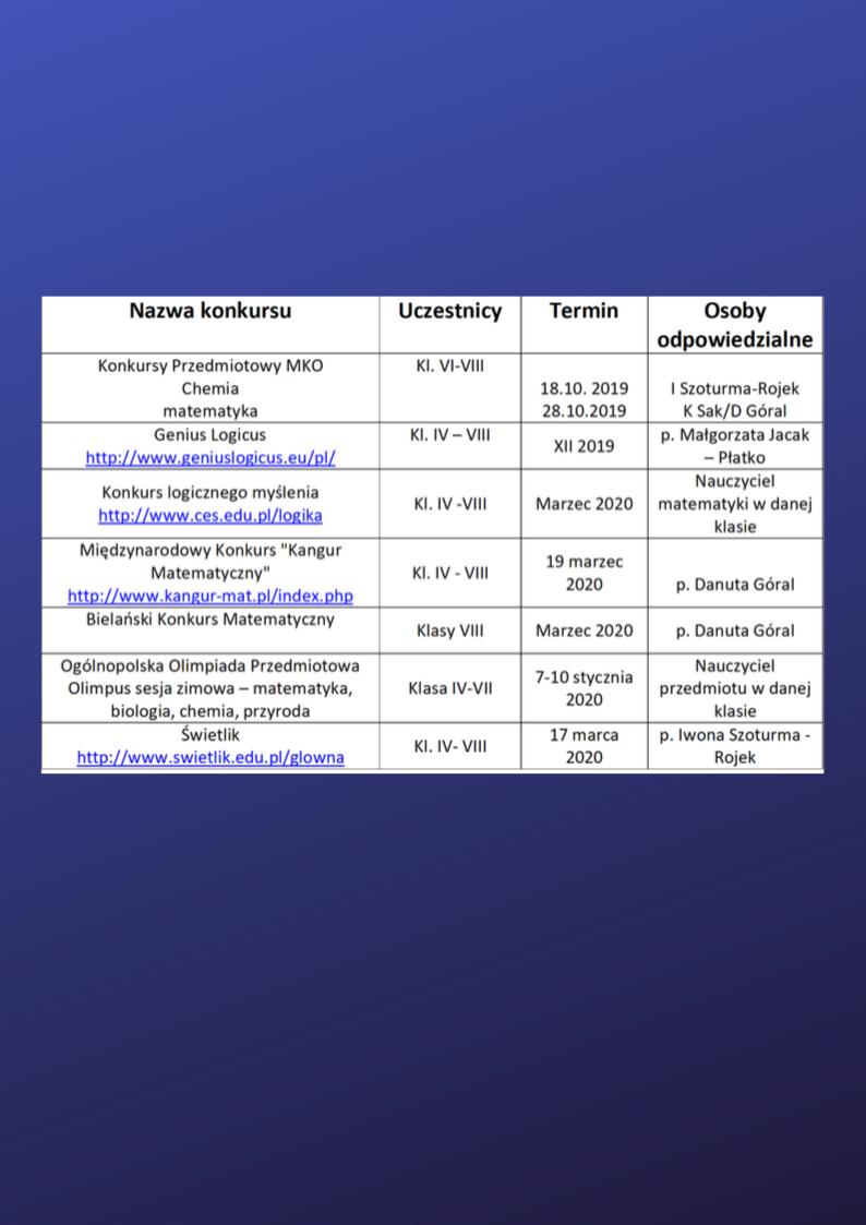 Konkursy matematyczne i przyrodnicze 2019/2020