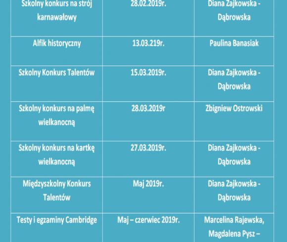 Konkursy humanistyczne w klasach VI-VIII w roku szkolnym 2018/2019