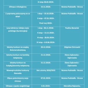 Konkursy humanistyczne w klasach IV-VIII w roku szkolnym 2018/2019