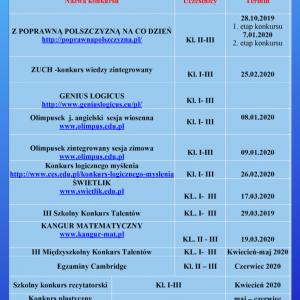 Konkursy przedmiotowe kl. I-III  2019/2020