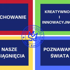 """Poznaj nas bliżej. Niepubliczna Szkoła Podstawowa """"Nasza Szkoła"""""""